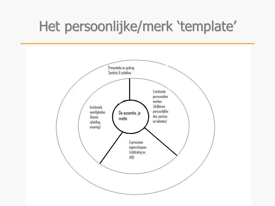 Het persoonlijke/merk 'template'