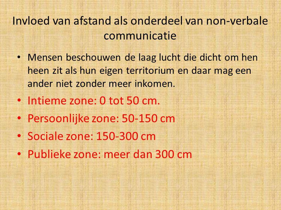 Invloed van afstand als onderdeel van non-verbale communicatie