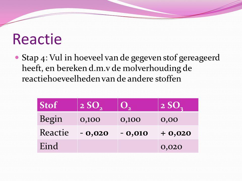Reactie Stof 2 SO2 O2 2 SO3 Begin 0,100 0,00 Reactie - 0,020 - 0,010