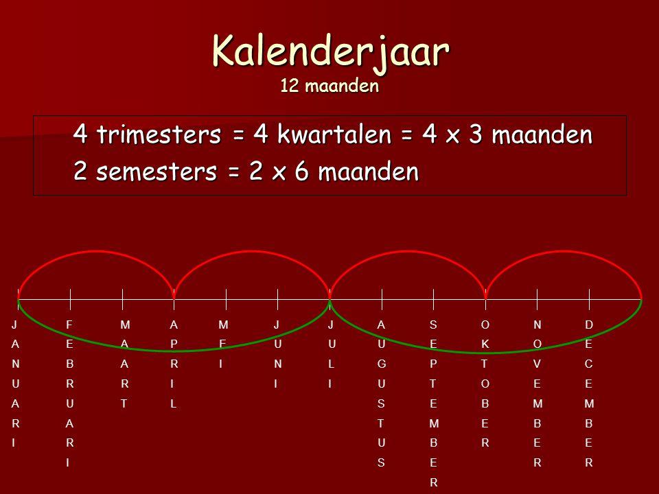 Kalenderjaar 12 maanden 4 trimesters = 4 kwartalen = 4 x 3 maanden