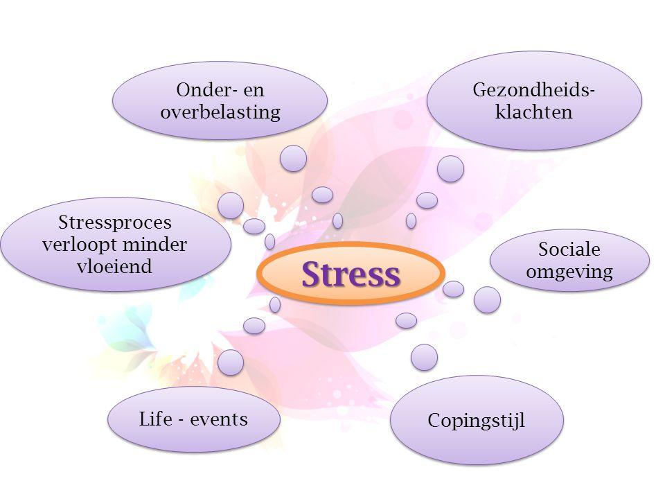 Stress Gezondheids-klachten Onder- en overbelasting