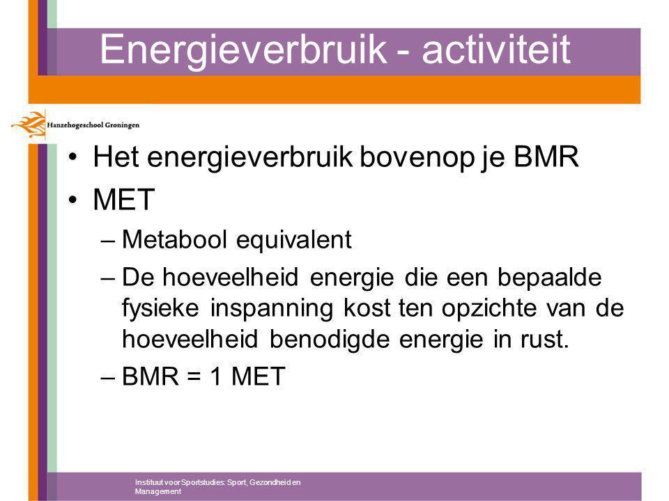 Energieverbruik - activiteit
