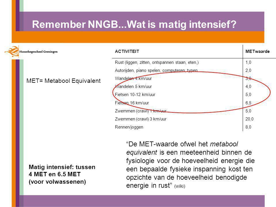 Remember NNGB...Wat is matig intensief