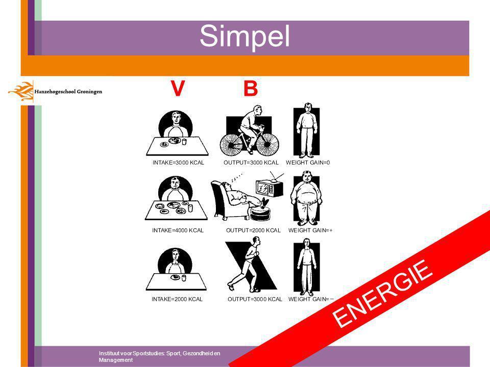 Simpel V B ENERGIE Instituut voor Sportstudies: Sport, Gezondheid en Management