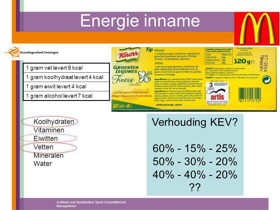 Energie inname Verhouding KEV 60% - 15% - 25% 50% - 30% - 20%
