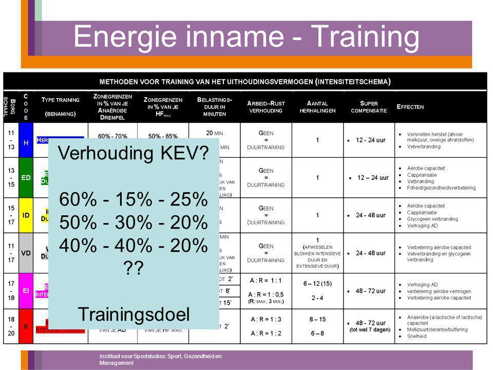 Energie inname - Training