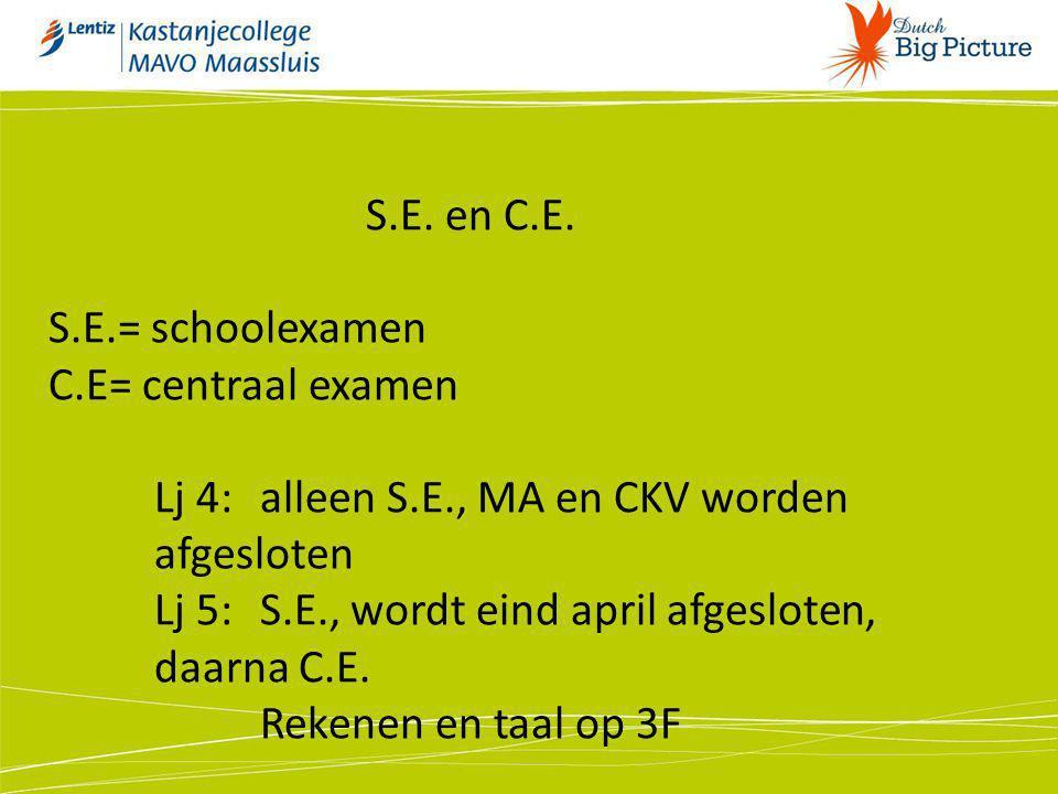 Lj 4: alleen S.E., MA en CKV worden afgesloten