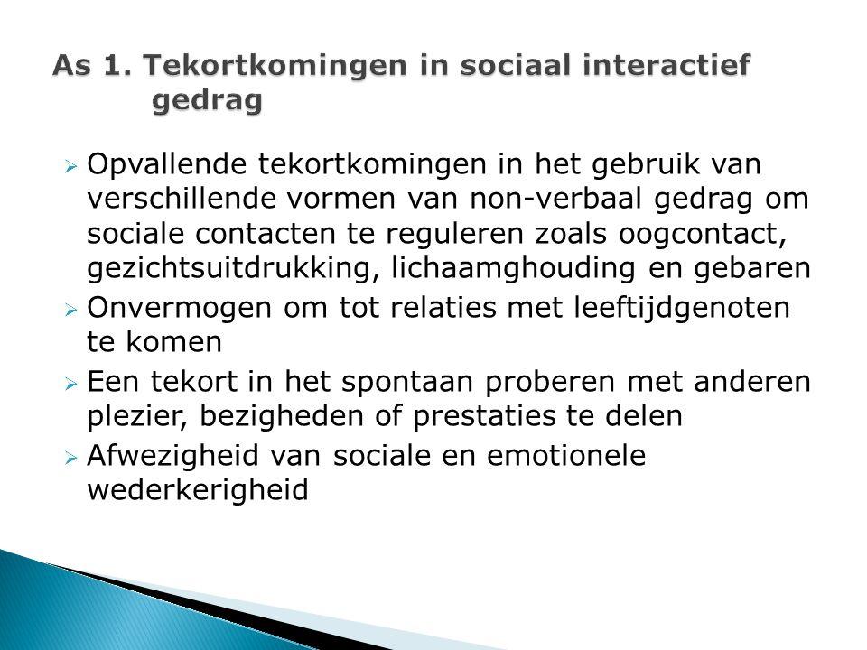 As 1. Tekortkomingen in sociaal interactief gedrag