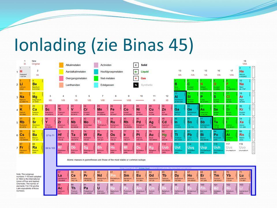 Ionlading (zie Binas 45) Metalen plus ; niet-metalen min