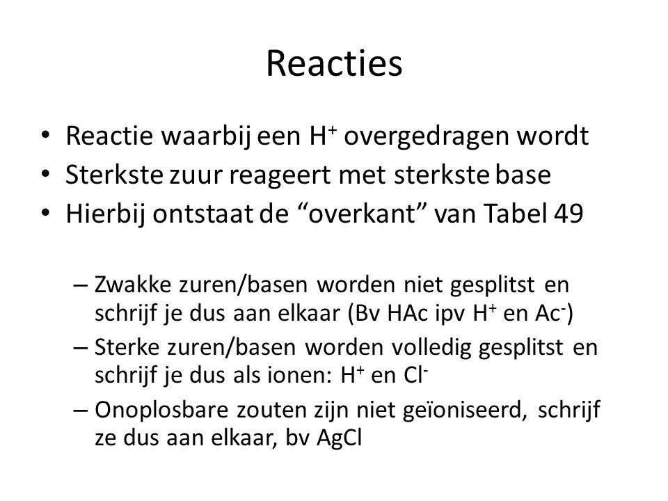 Reacties Reactie waarbij een H+ overgedragen wordt