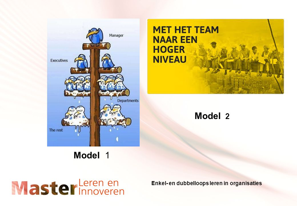 Model 2 Model 1 Enkel- en dubbelloops leren in organisaties