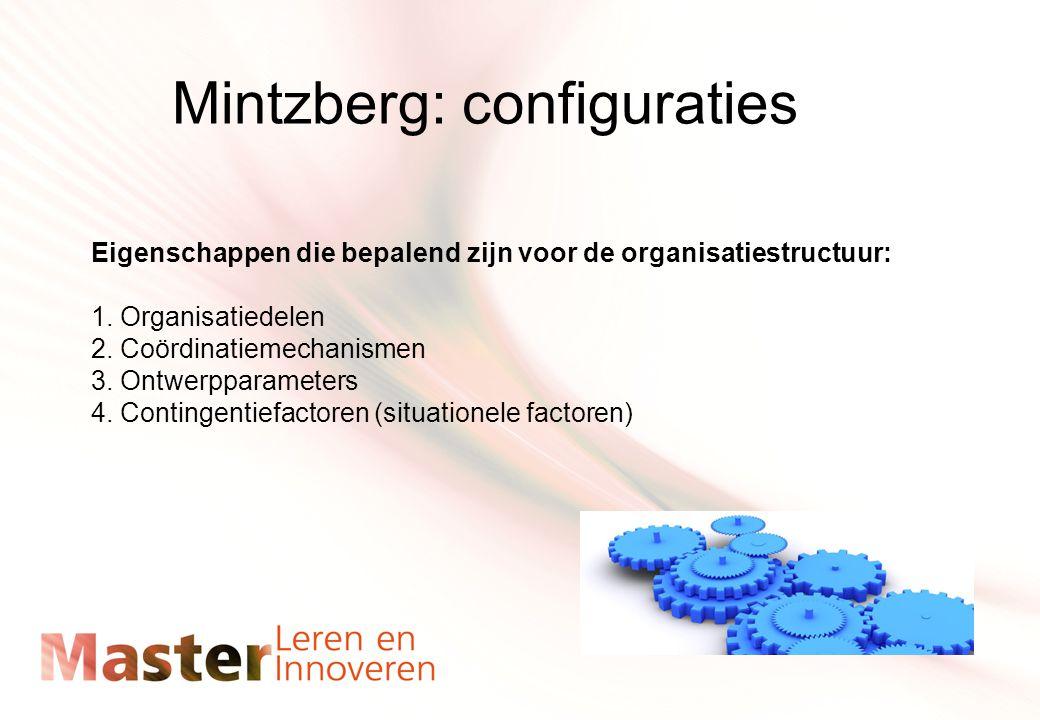 Mintzberg: configuraties