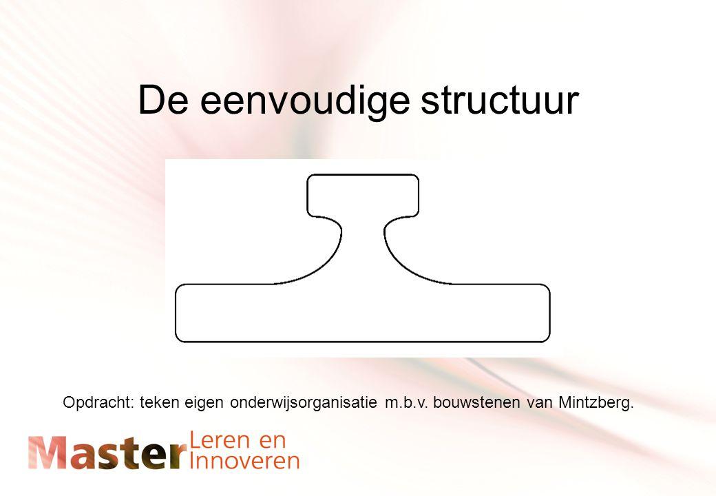 De eenvoudige structuur