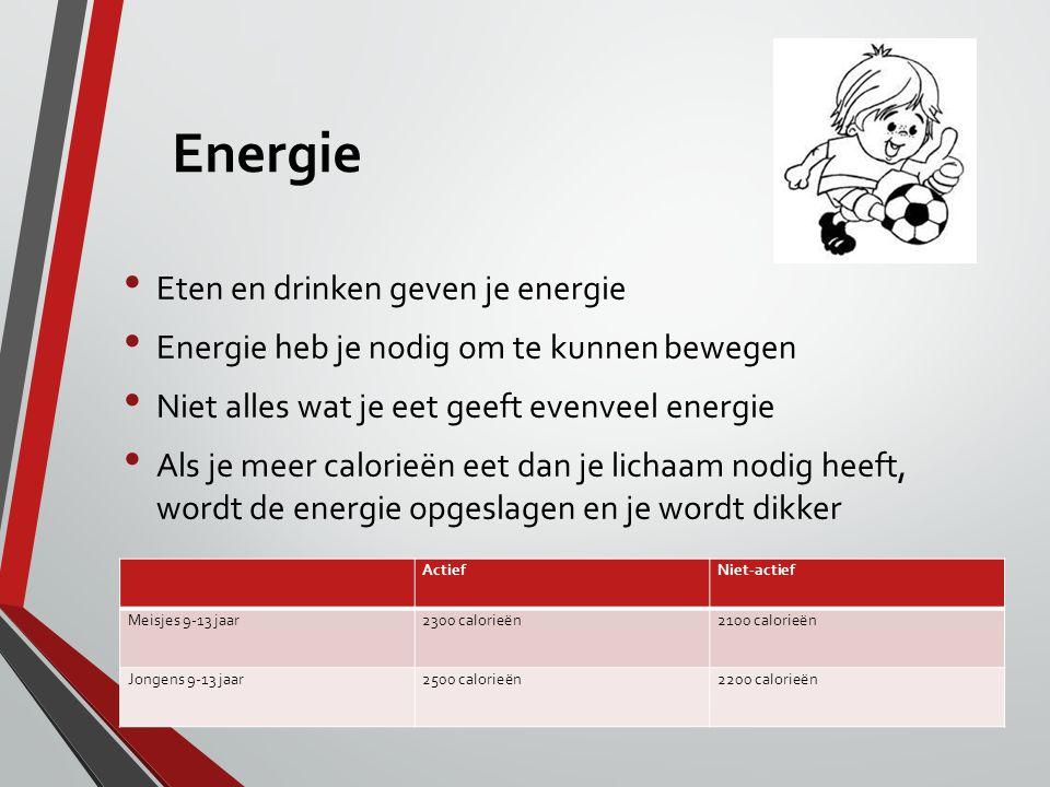 Energie Eten en drinken geven je energie
