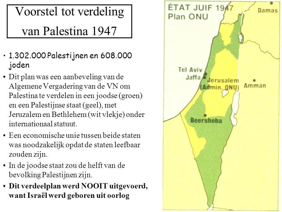 Voorstel tot verdeling van Palestina 1947