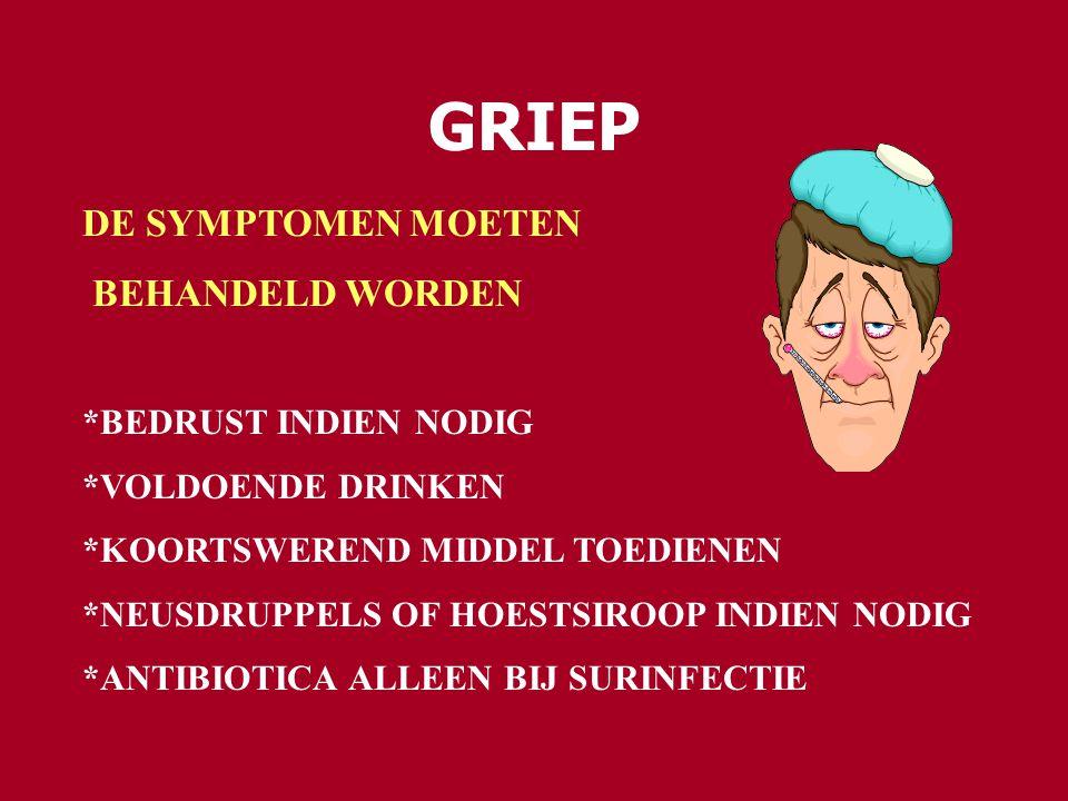 GRIEP DE SYMPTOMEN MOETEN BEHANDELD WORDEN *BEDRUST INDIEN NODIG