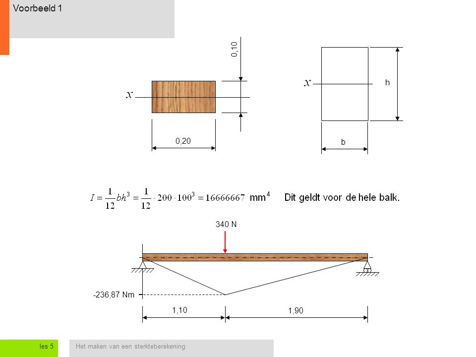 Voorbeeld 1 0,10 h 0,20 b 340 N -236,87 Nm 1,10 1,90 les 5