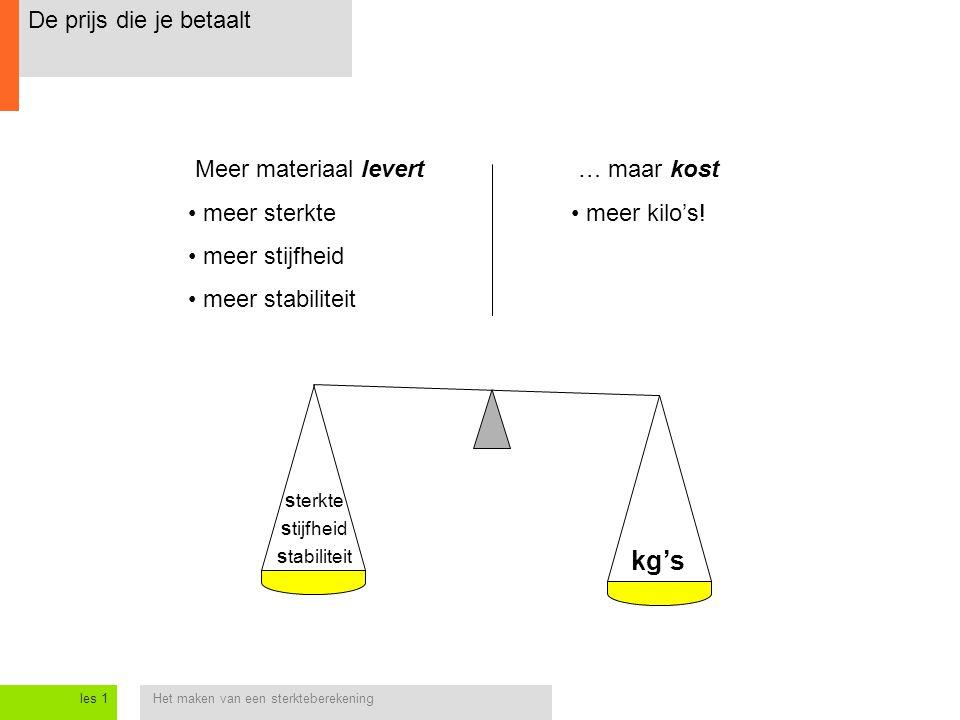 kg's De prijs die je betaalt Meer materiaal levert meer sterkte