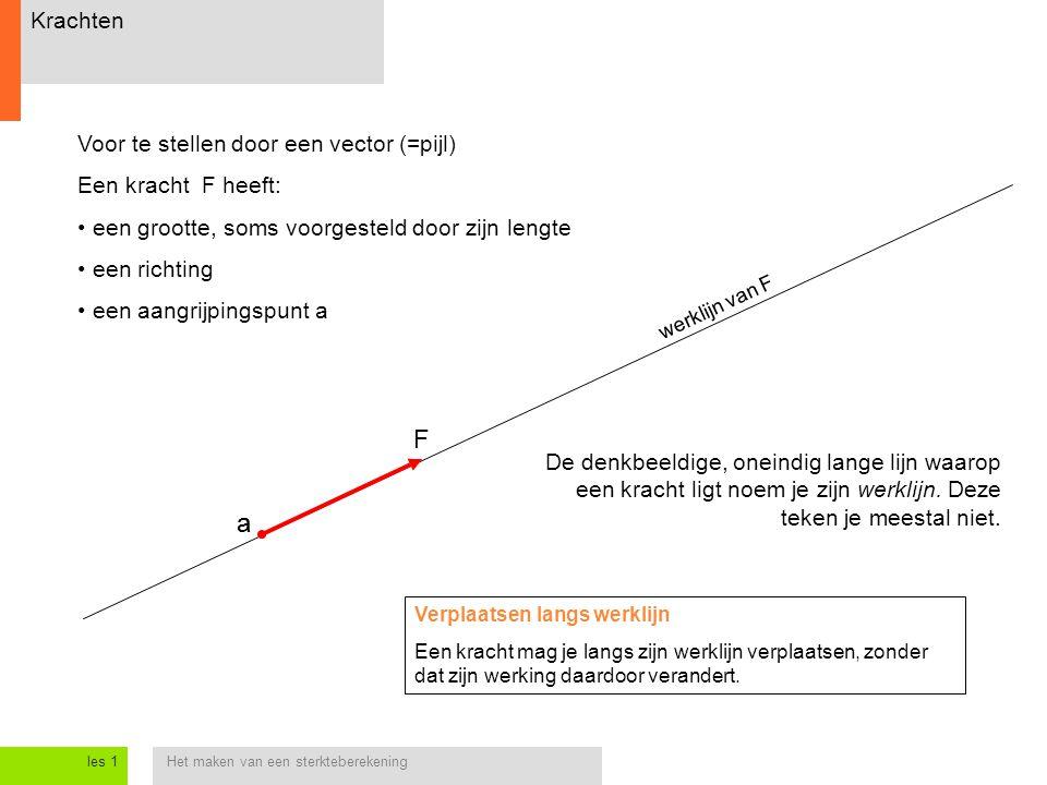 F a a Krachten Voor te stellen door een vector (=pijl)