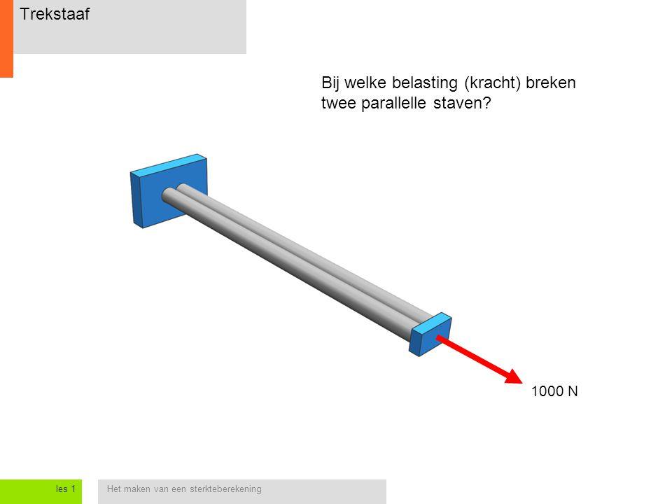 Bij welke belasting (kracht) breken twee parallelle staven