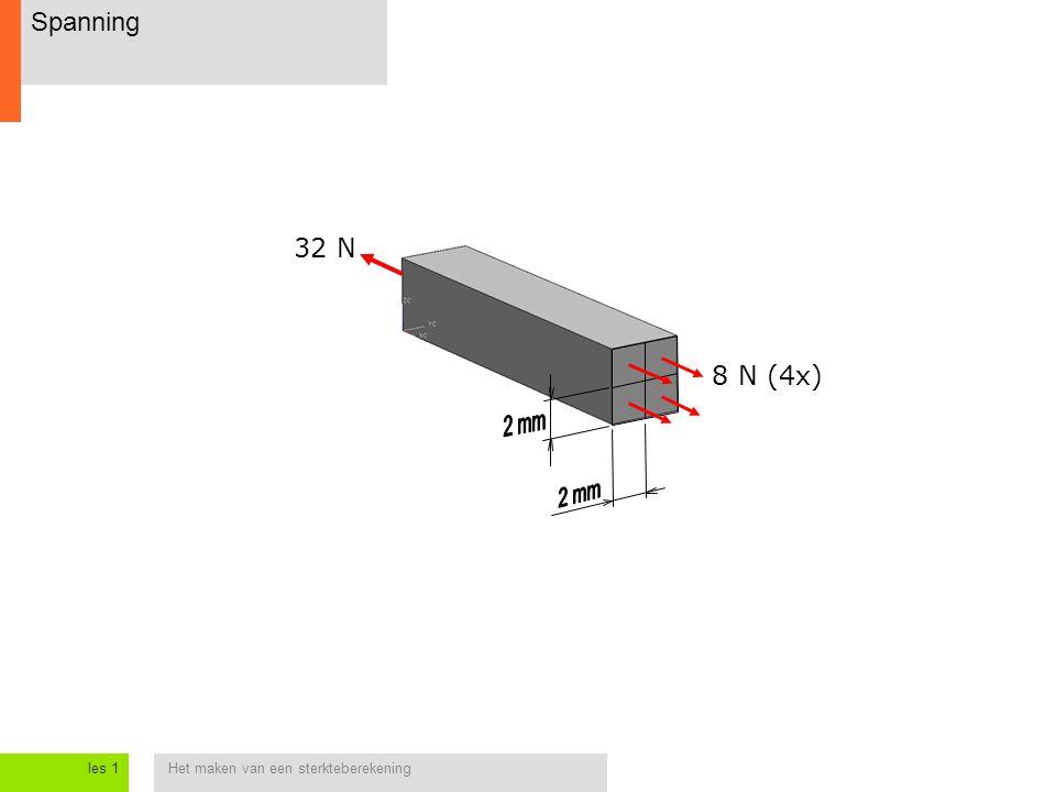 Spanning 32 N 8 N (4x) 2 mm 2 mm les 1