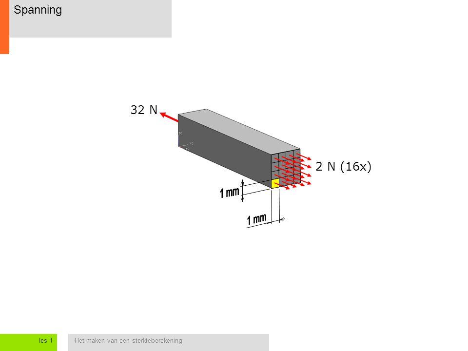 Spanning 32 N 2 N (16x) 1 mm 1 mm les 1