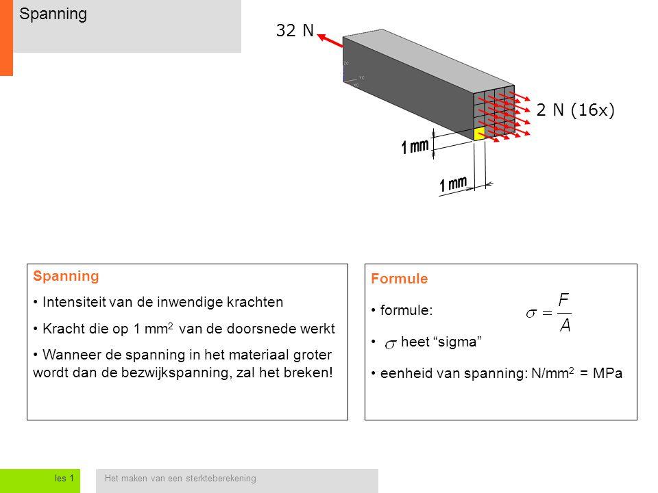 1 mm 1 mm Spanning 32 N 2 N (16x) Spanning