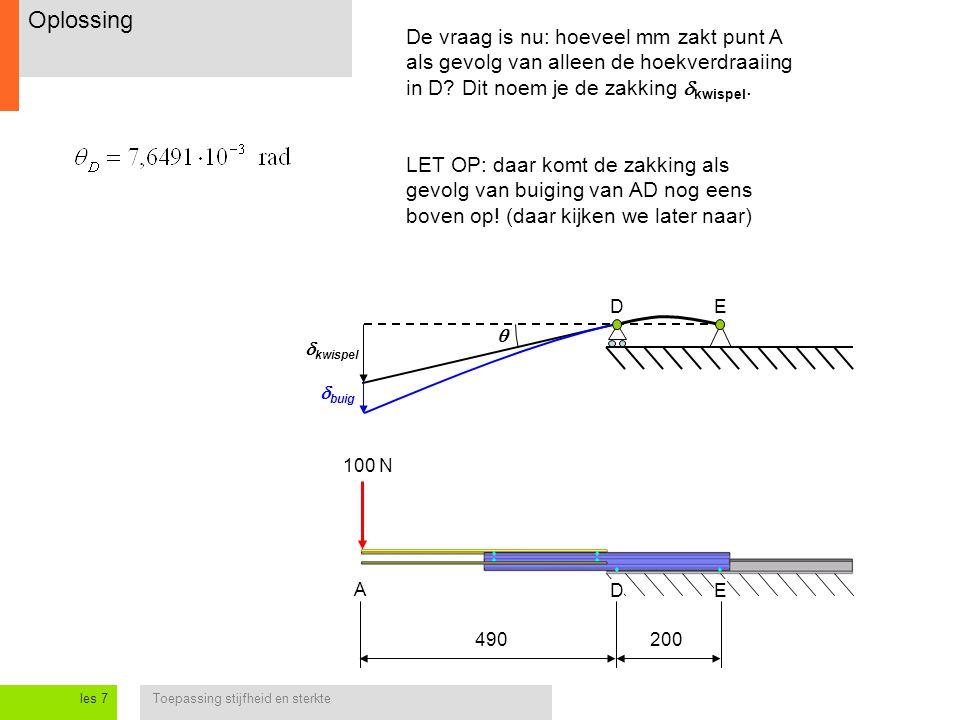 Oplossing De vraag is nu: hoeveel mm zakt punt A als gevolg van alleen de hoekverdraaiing in D Dit noem je de zakking kwispel.