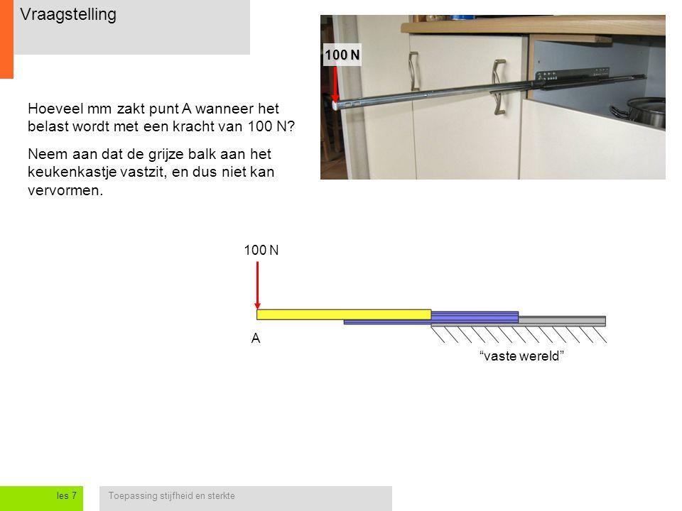 Vraagstelling 100 N. Hoeveel mm zakt punt A wanneer het belast wordt met een kracht van 100 N