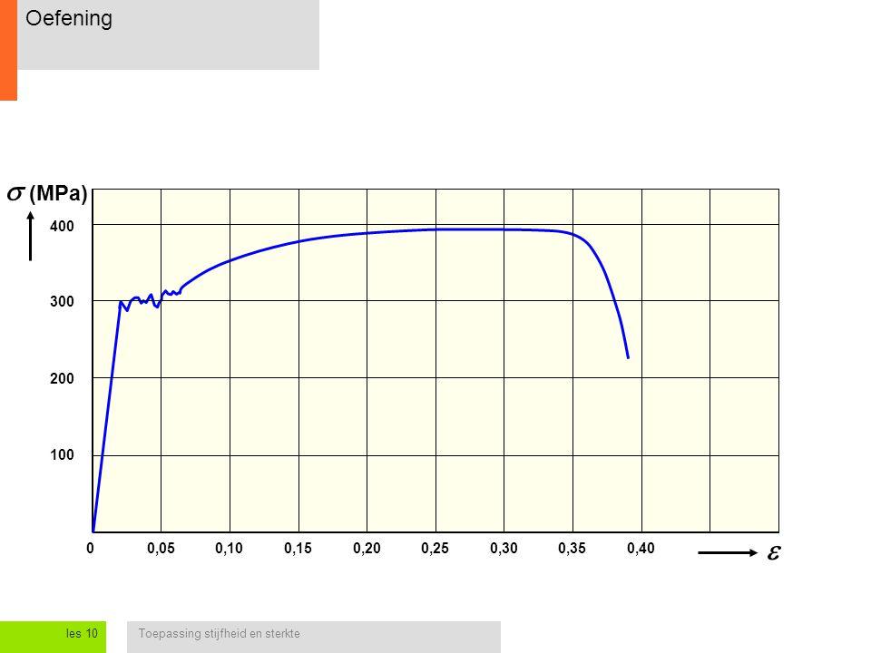 Oefening s (MPa) 400 300 200 100 e 0,05 0,10 0,15 0,20 0,25 0,30 0,35 0,40 les 10
