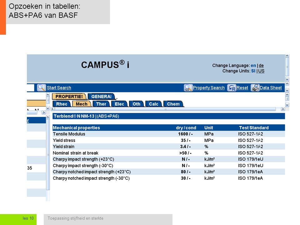Opzoeken in tabellen: ABS+PA6 van BASF