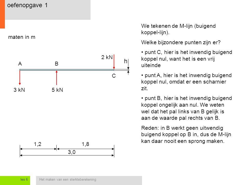 oefenopgave 1 h We tekenen de M-lijn (buigend koppel-lijn).