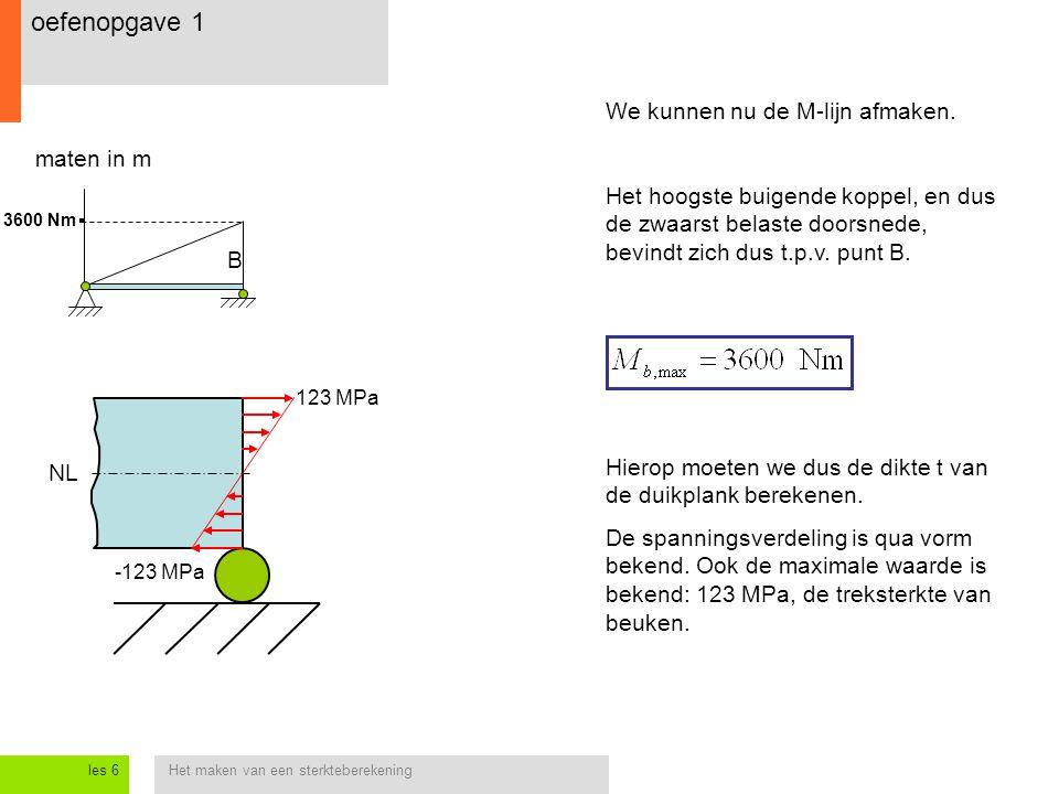 oefenopgave 1 We kunnen nu de M-lijn afmaken. maten in m