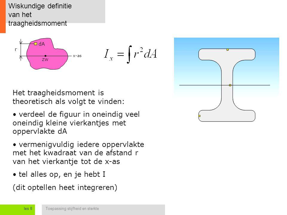 Wiskundige definitie van het traagheidsmoment