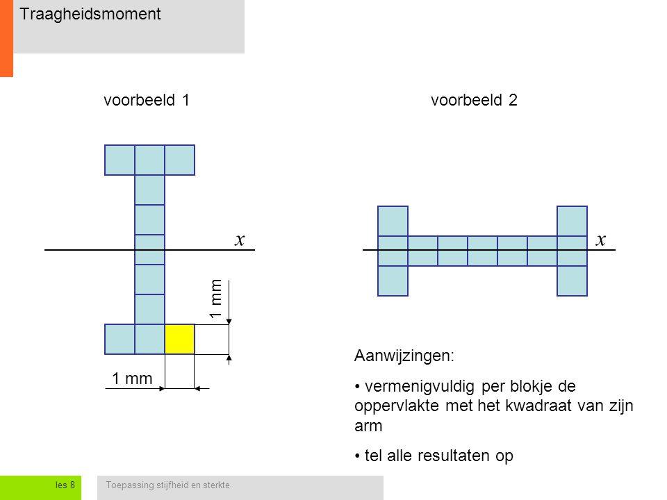 x x Traagheidsmoment voorbeeld 1 voorbeeld 2 1 mm Aanwijzingen: