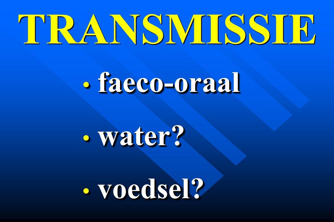 TRANSMISSIE faeco-oraal water voedsel
