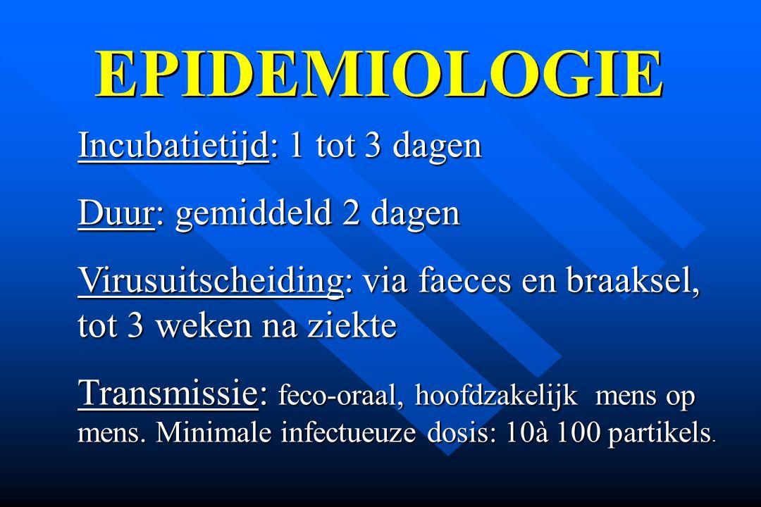 EPIDEMIOLOGIE Incubatietijd: 1 tot 3 dagen Duur: gemiddeld 2 dagen