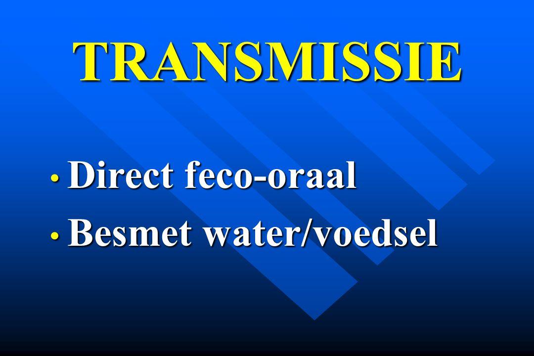 TRANSMISSIE Direct feco-oraal Besmet water/voedsel