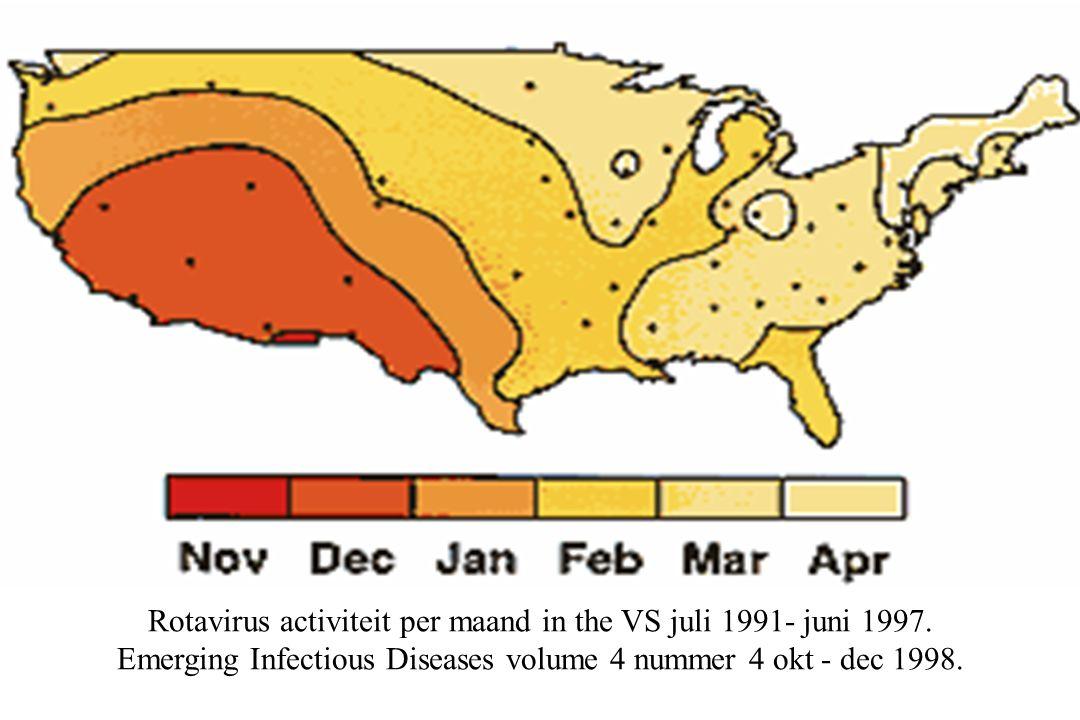 Rotavirus activiteit per maand in the VS juli 1991- juni 1997