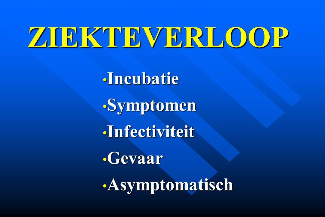 ZIEKTEVERLOOP Incubatie Symptomen Infectiviteit Gevaar Asymptomatisch