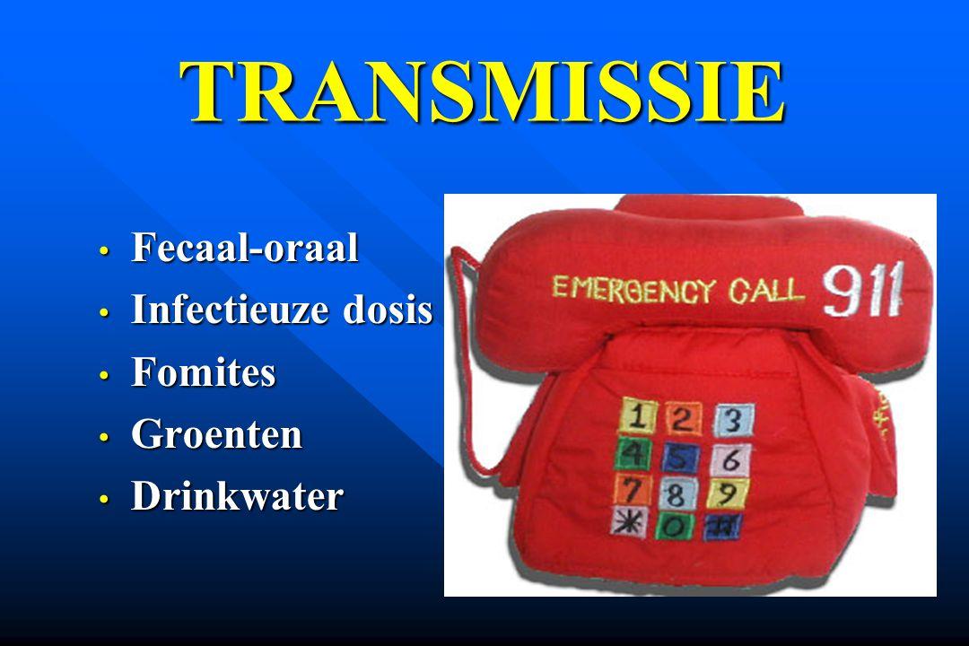 TRANSMISSIE Fecaal-oraal Infectieuze dosis Fomites Groenten Drinkwater