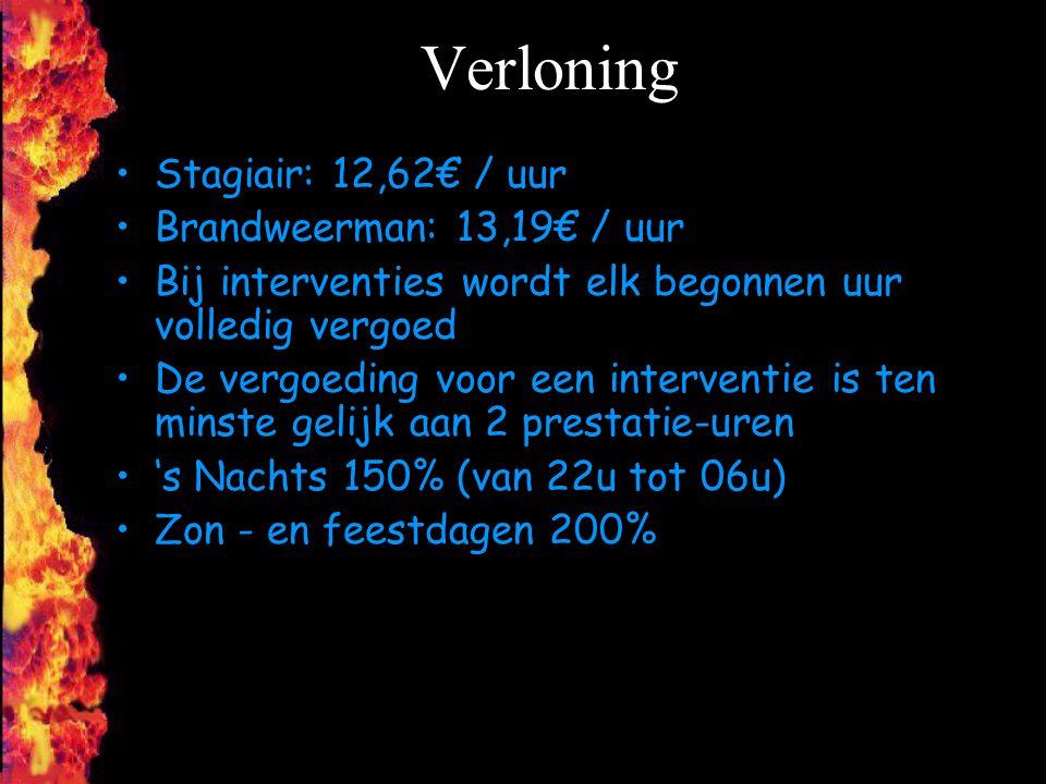 Verloning Stagiair: 12,62€ / uur Brandweerman: 13,19€ / uur