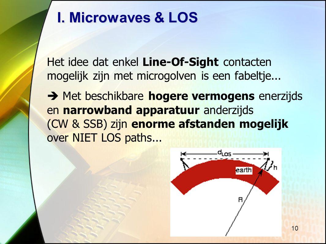 I. Microwaves & LOS Het idee dat enkel Line-Of-Sight contacten mogelijk zijn met microgolven is een fabeltje...
