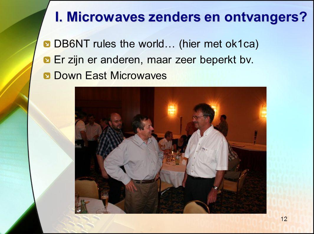 I. Microwaves zenders en ontvangers