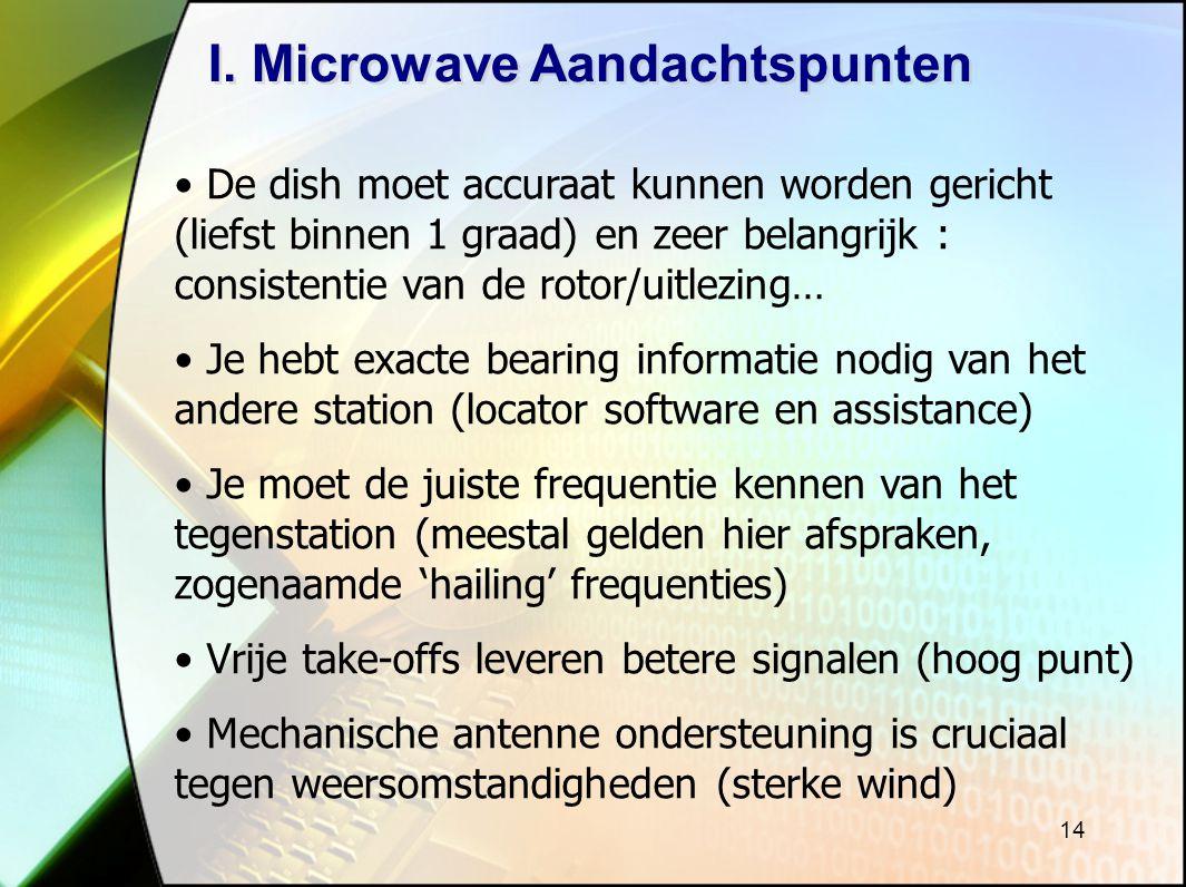 I. Microwave Aandachtspunten