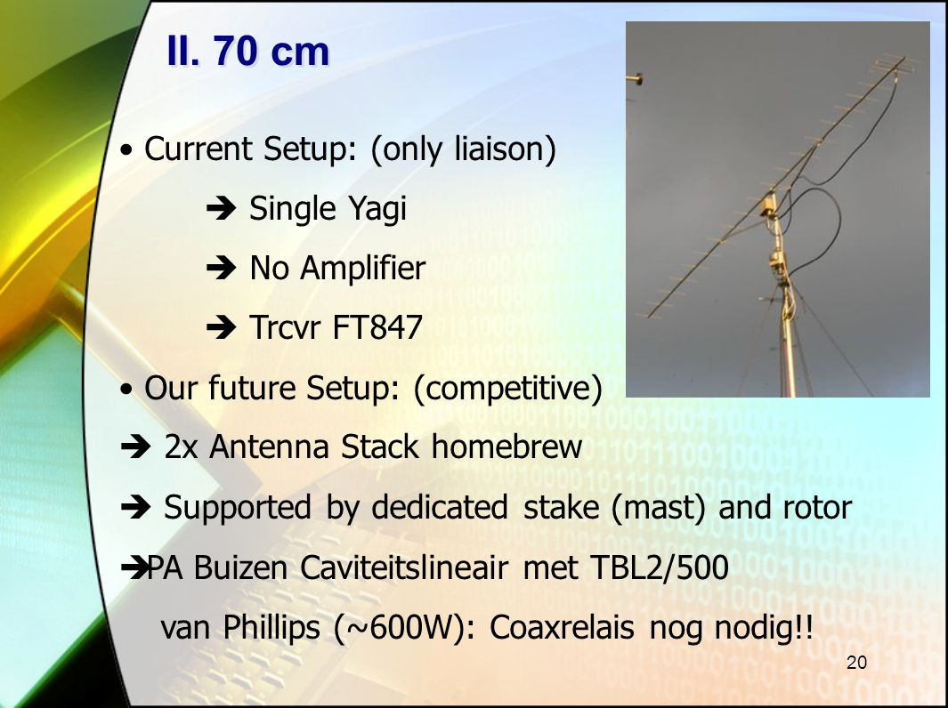 II. 70 cm Current Setup: (only liaison)  Single Yagi  No Amplifier
