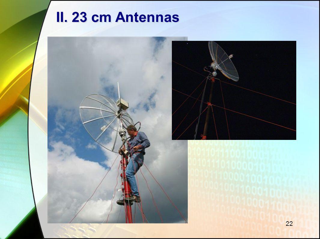 II. 23 cm Antennas