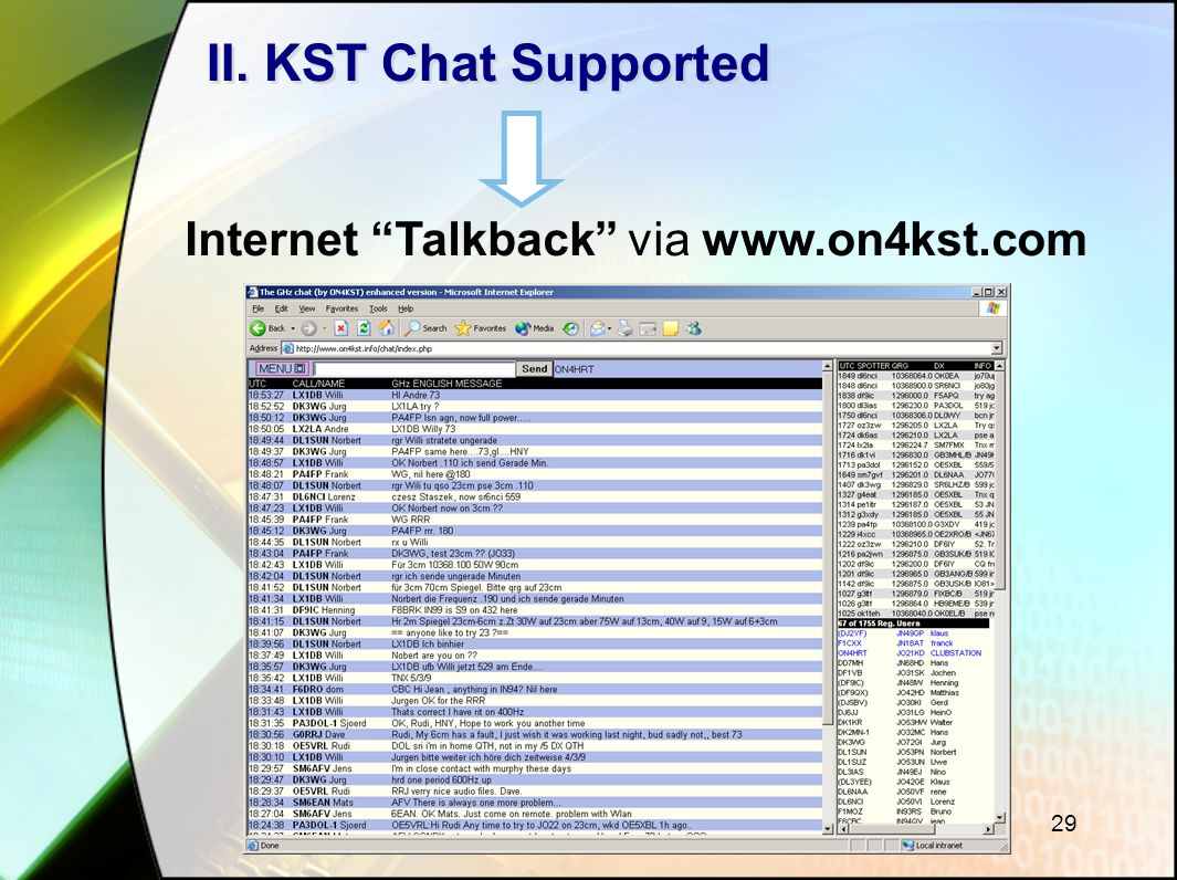 II. KST Chat Supported Internet Talkback via www.on4kst.com