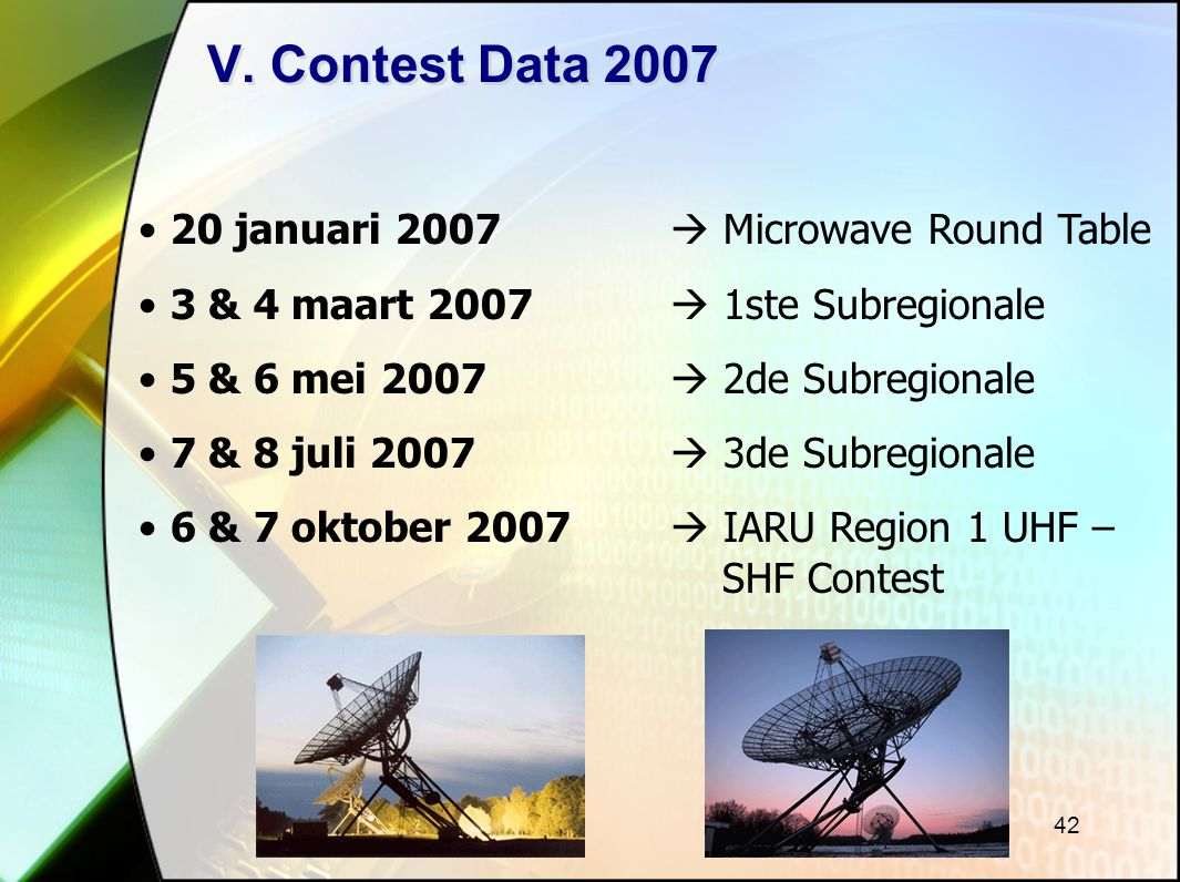 V. Contest Data 2007 20 januari 2007  Microwave Round Table