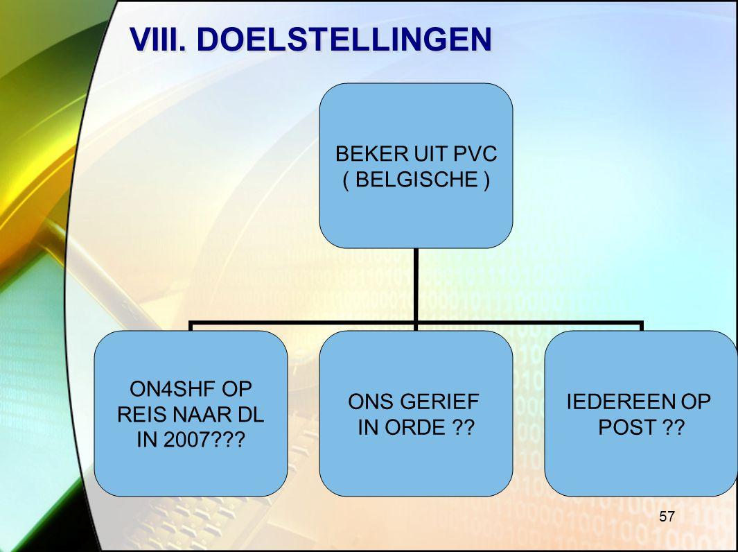 VIII. DOELSTELLINGEN